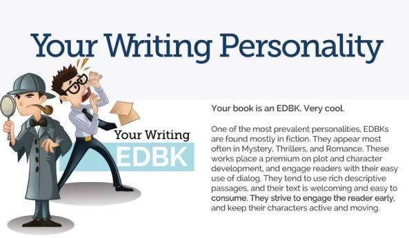 writing personality